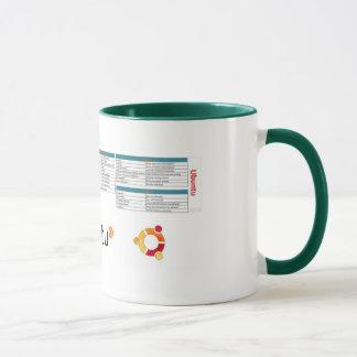 Ubuntu Reference Mug With Logo