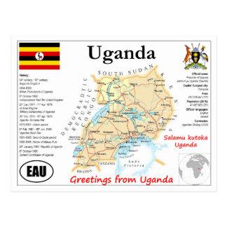 Uganda map Postcard