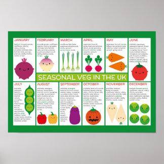 UK Seasonal Vegetables Chart