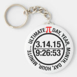 Ultimate Pi Day 2015 Key Chains