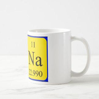 Una periodic table name mug