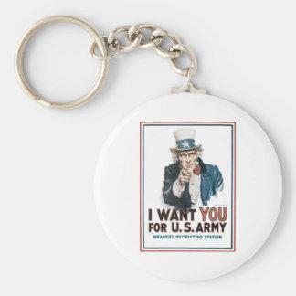 "Uncle Sam ""I Want YOU!"" Key Chains"