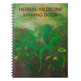 Unfurling ~ herbal medicine making spiral notebooks