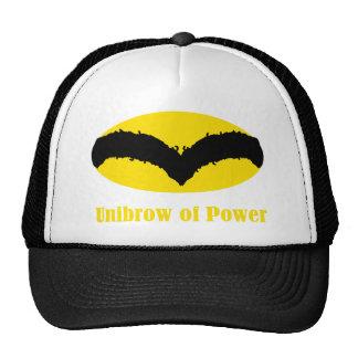 Unibrow of power cap