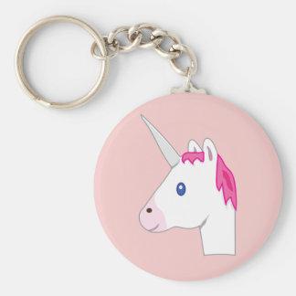 Unicorn emoji key ring