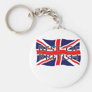 Union Jack Flag - Best of British Keychain