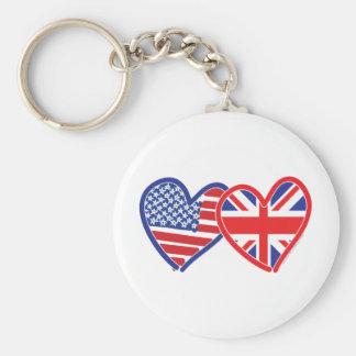 Union Jack Flat USA Flag Key Ring