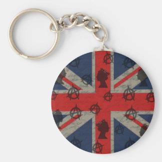 United Kingdom Basic Round Button Key Ring