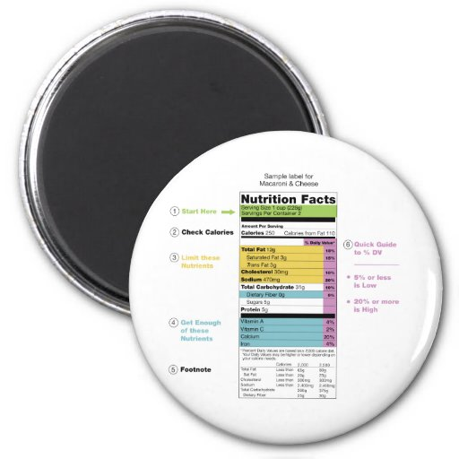 United States Nutritional Fact Label Detail Chart Magnet