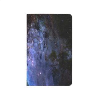 Universal Tree of Life Journal