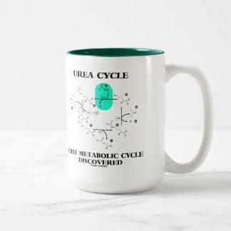 Urea Cycle First Metabolic Cycle Discovered Two-Tone Coffee Mug