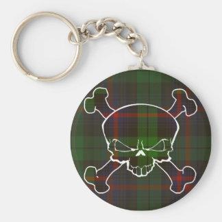 Urquhart Tartan Skull No Banner Basic Round Button Key Ring