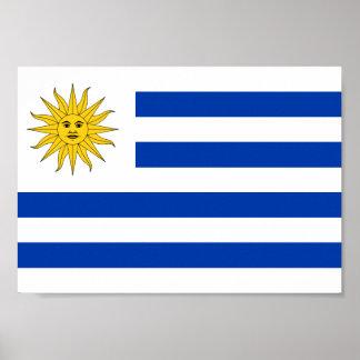 Uruguay Flag Poster