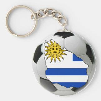Uruguay national team basic round button key ring