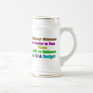 USA Budget 2011 Coffee Mugs