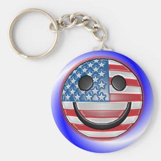 USA KEY RING