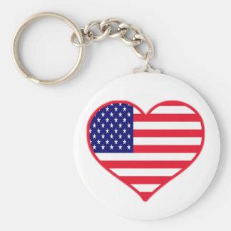 USA Love Key Ring
