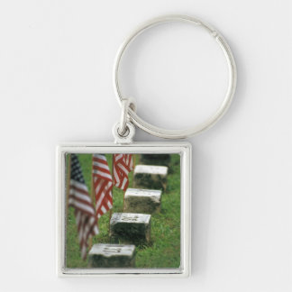 USA, Pennsylvania, Gettysburg. Civil war Silver-Colored Square Key Ring
