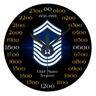 USAF / Chief Master Sergeant  E-9 Clocks