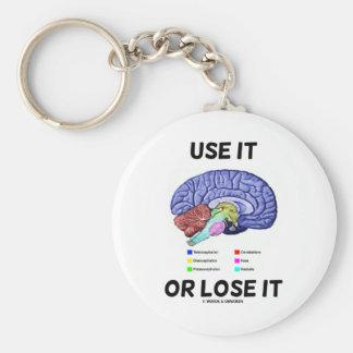 Use It Or Lose It (Brain Anatomy Humor Saying) Basic Round Button Key Ring