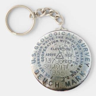 USGS survey marker Key Ring