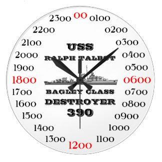 USS Ralph Talbot (DD-390) Clocks