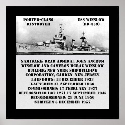 USS Winslow (DD-359) Print
