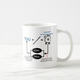 Vaccine Chart Coffee Mug