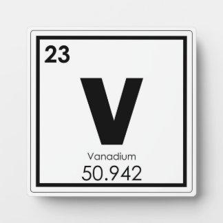Vanadium chemical element symbol chemistry formula plaque