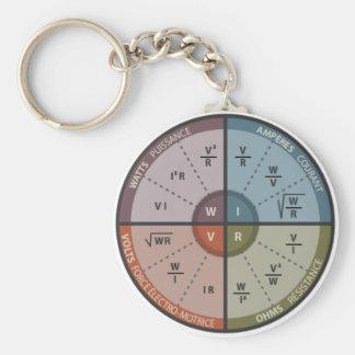 Vape OHM LAW Basic Round Button Key Ring