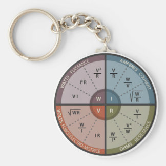 Vape OHM LAW Key Ring