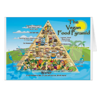 vegan-pyramid-800x600 card