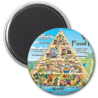 vegan-pyramid-800x600 magnet