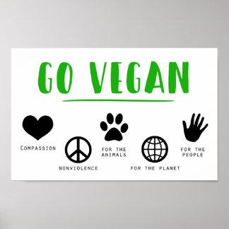 Vegetarian | Health and Fitness | Veganism | Vegan Poster