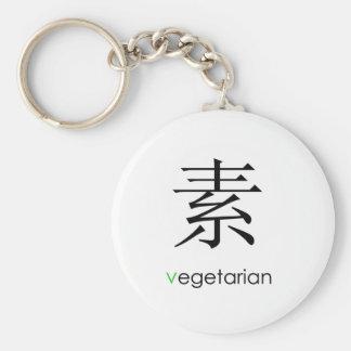 Vegetarian Oriental Basic Round Button Key Ring