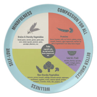 Vegetarian/Vegan Healthy Eating Portion Control Plates