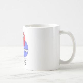 Venn Diagram .. Electrical Engineers Coffee Mugs