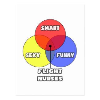 Venn Diagram .. Flight Nurses Postcard