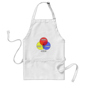 Venn Diagram .. Jews Aprons