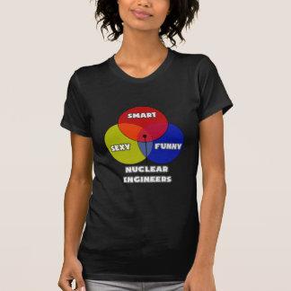 Venn Diagram .. Nuclear Engineers Tees