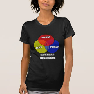 Venn Diagram .. Nuclear Engineers Tshirt