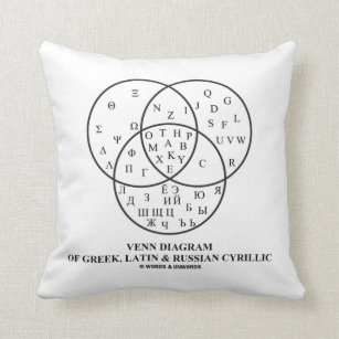 alphabet diagram gifts on zazzle au Diagramas Vacias venn diagram of greek latin russian cyrillic cushion