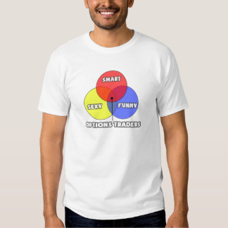 Venn Diagram .. Options Traders T Shirts