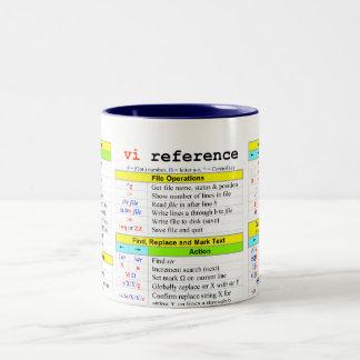 vi quick-reference Two-Tone mug