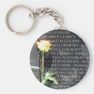 vietnam veterans memorial basic round button key ring
