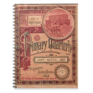 Vintage Advertisment Label Spiral Notebook