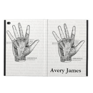 Vintage Anatomy Art The Palm of the Hand