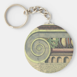 Vintage Architecture; Capital Volute by Vignola Basic Round Button Key Ring