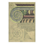 Vintage Architecture; Capital Volute by Vignola Poster