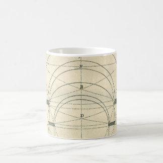 Vintage Architecture, Renaissance Arch Perspective Coffee Mug